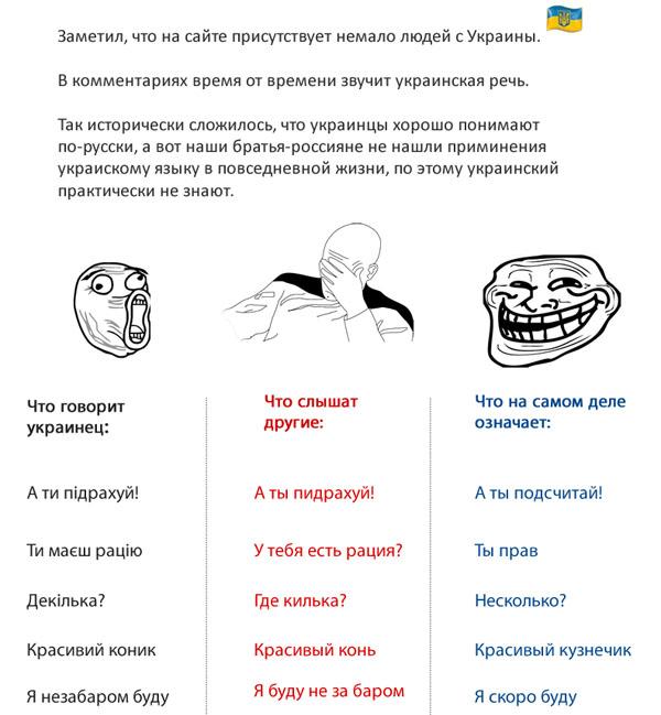 украинский разговорник с переводом на русский - фото 3