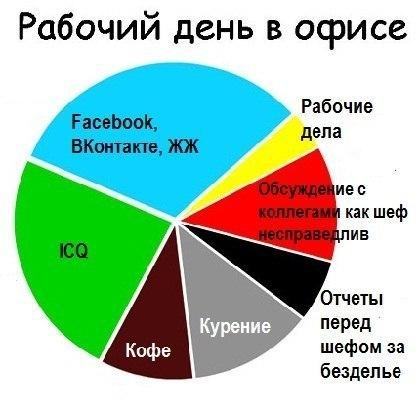 Живопись сатаров, бесплатные фото ...: pictures11.ru/zhivopis-satarov.html