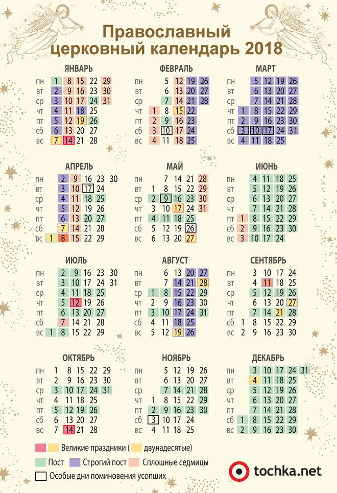 Церковный календарь на 2019 год: православные праздники и посты