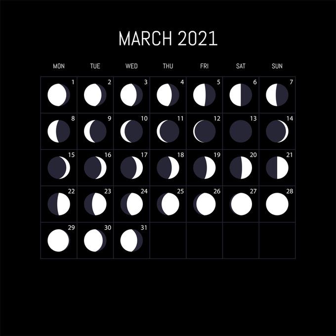 місячний календар на березень 2021