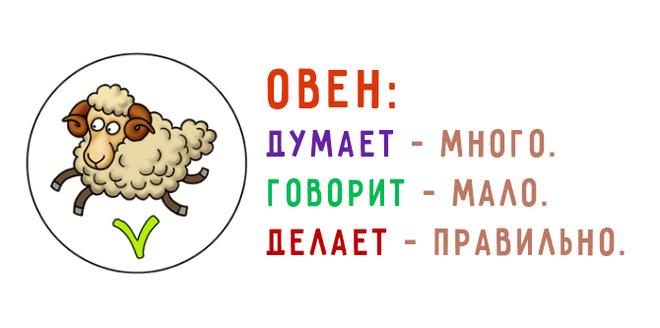Коротко про знаки зодиака