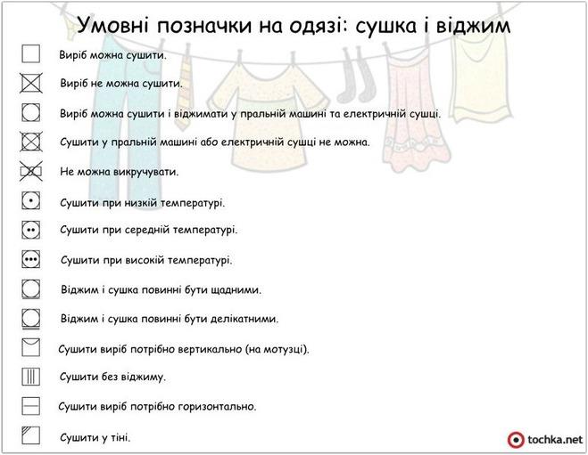 Умовні позначки на одязі  дізнайся про них усе (інфографіка ... d331dbe83a018