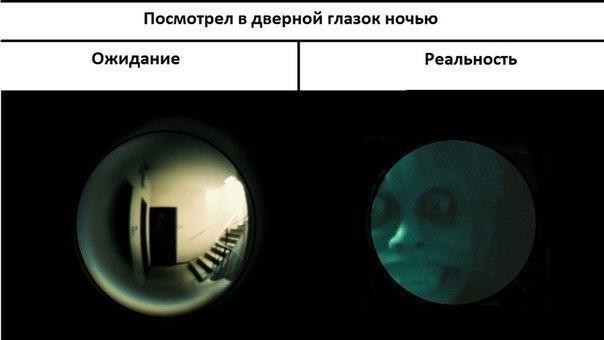 Ожидание и реальность