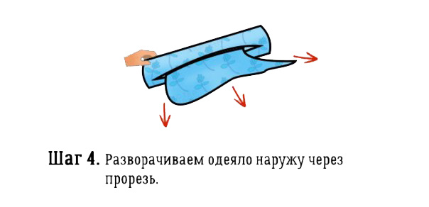 Советы холостякам: Как быстро заправить одеяло в пододеяльник
