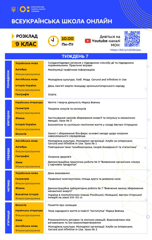 7 тиждень Всеукраїнської школи онлайн: розклад уроківа