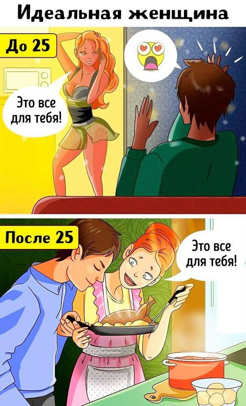 Как меняется наша жизнь с возрастом
