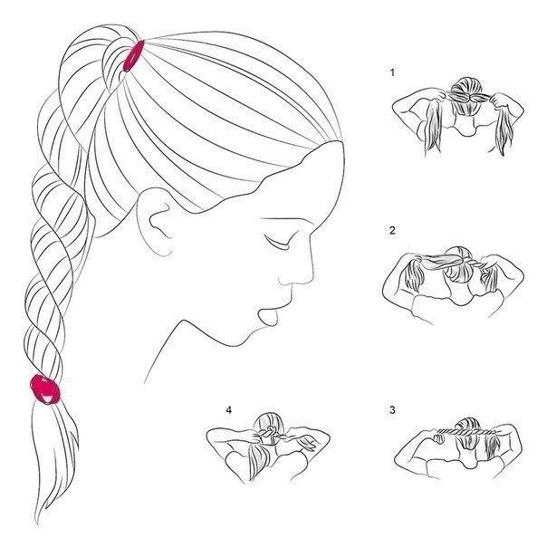 Модні зачіски 2015: коси