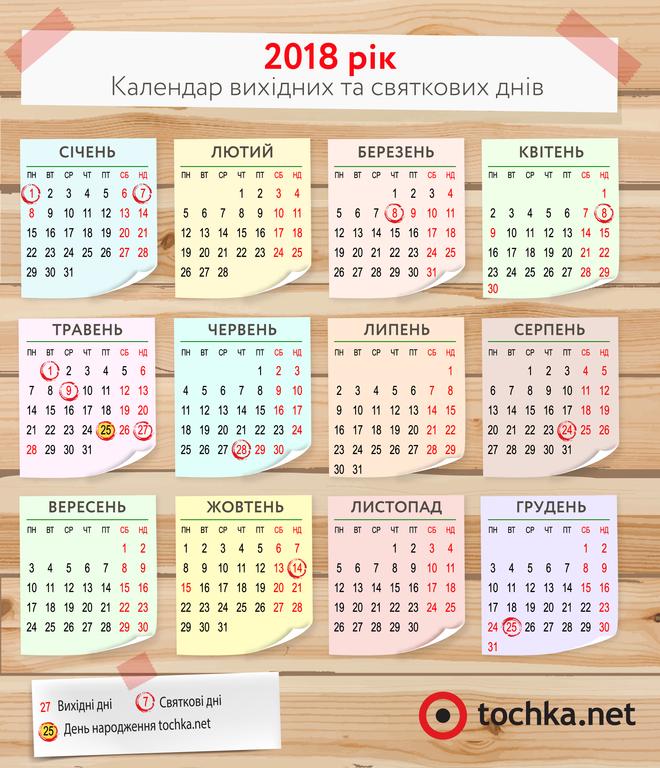 Календар свят і вихідних днів на 2018 рік в Україні