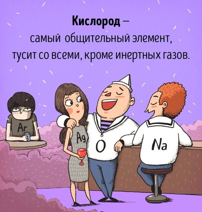 Химия в картинках