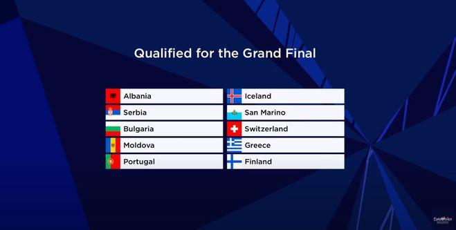 Второй полуфинал Евровидения-2021: кто прошел в финал
