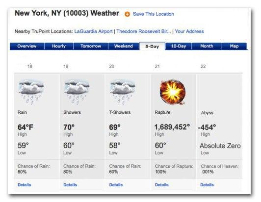 Прогноз погоды на 21 декабря, на одном из американских сайтов
