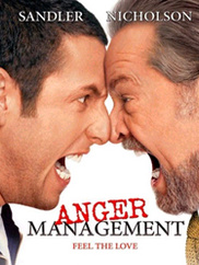 Управління гнівом