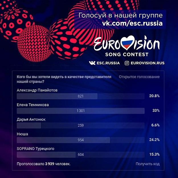 Євробачення 2017 (претенденти від Росії)