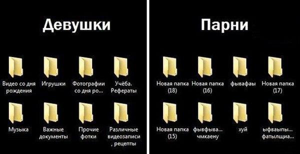 Разница между парнями и девушками