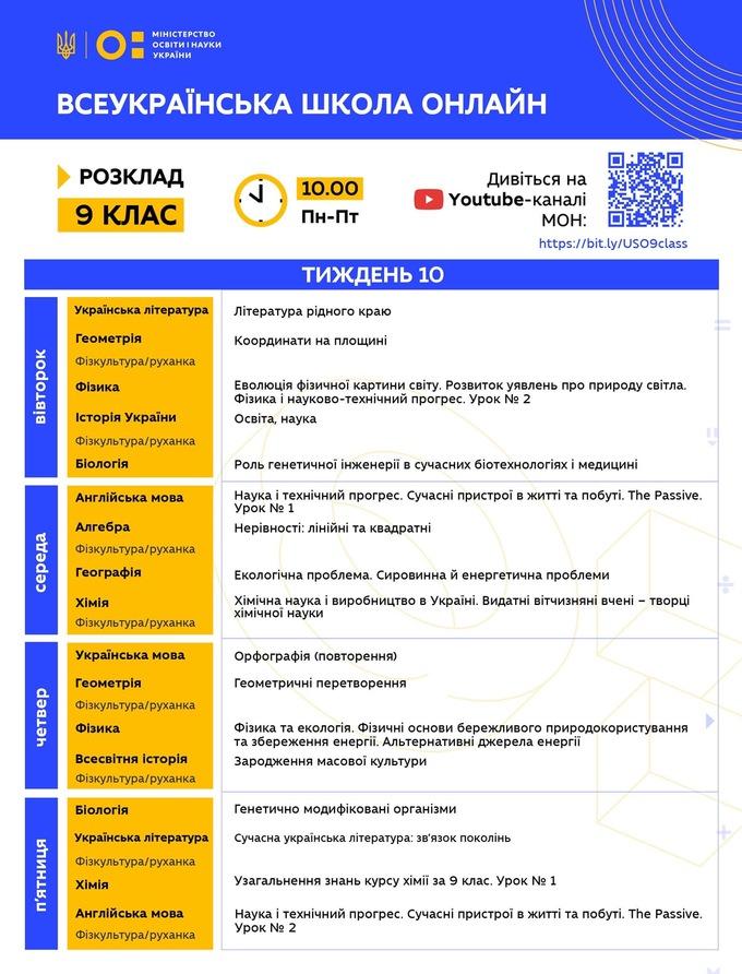 Останній тиждень Всеукраїнської школи онлайн: розклад уроків