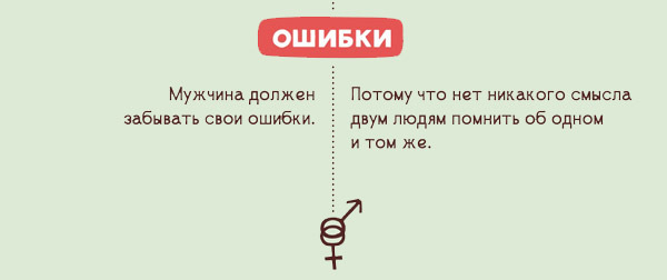 Отличия мужчин от женщин