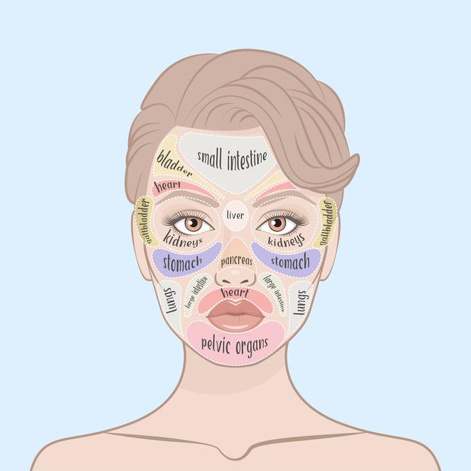 Карта прищів на обличчі