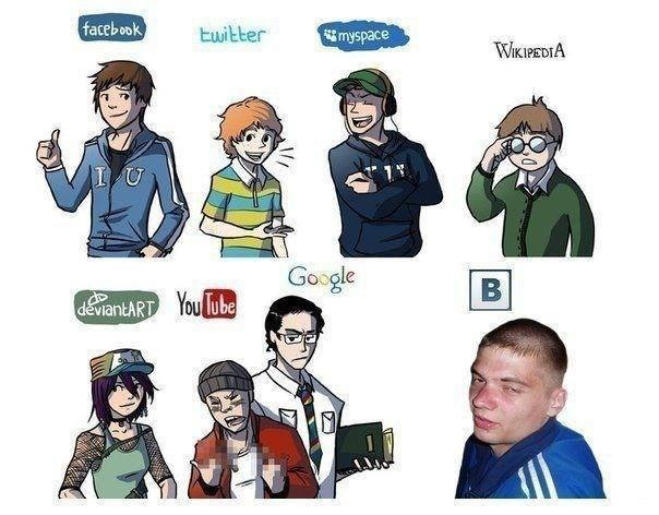 Как выглядят самые популярные соцсети