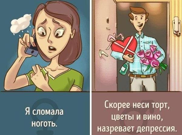 Как мужчины воспринимают слова женщин