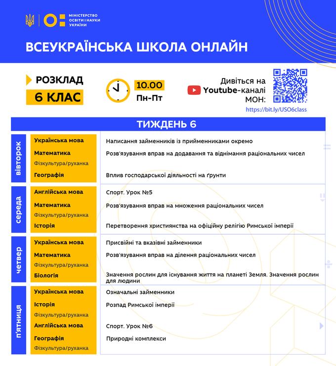 6 тиждень Всеукраїнської школи онлайн: розклад уроків