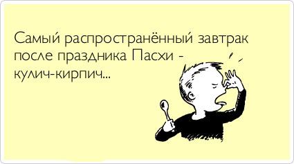 ТОП лучших Atkritok на Пасху