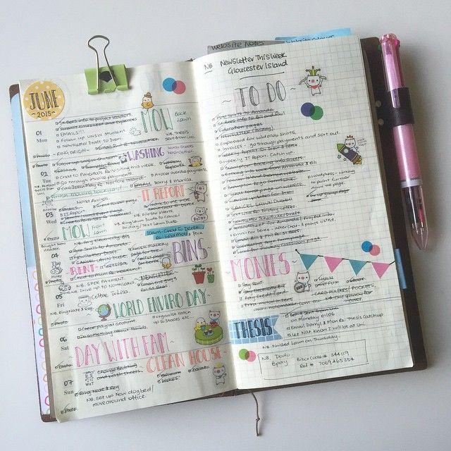 Як скласти wish-list
