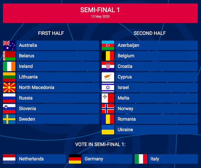 Евровидение 2020: участники первого полуфинала