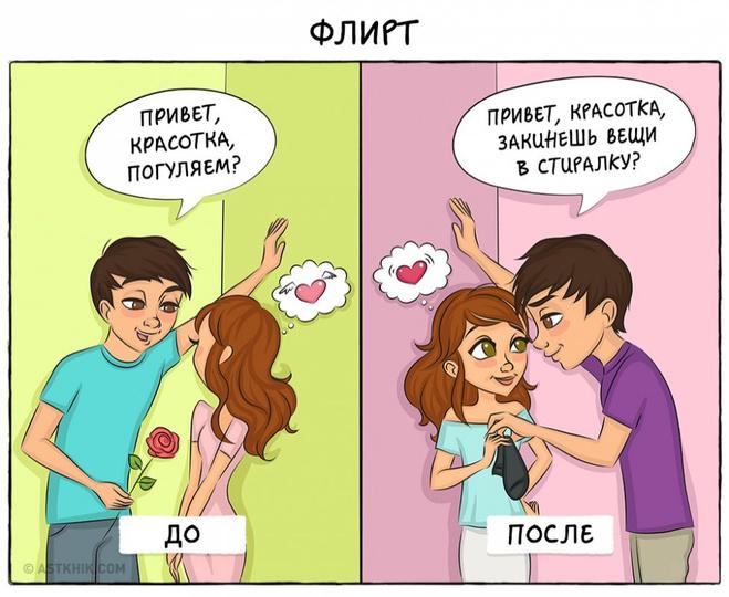 Жизнь до и после свадьбы