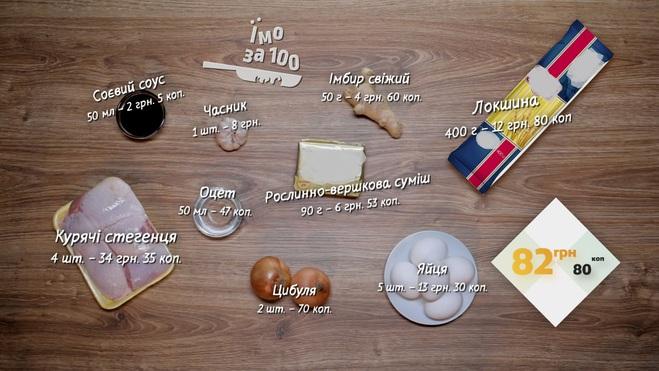 рецепт від Олексія Душки