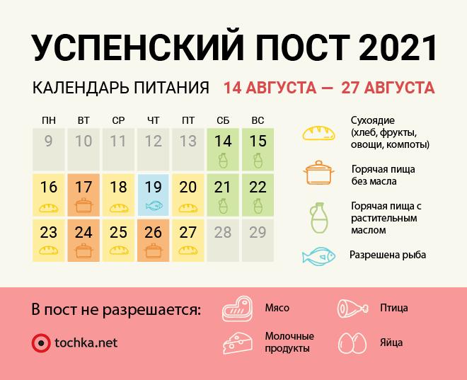 Календарь питания Успенского поста