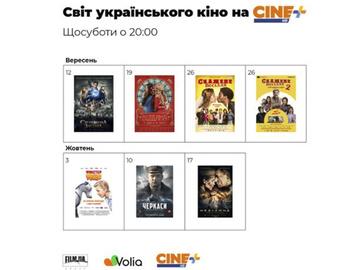 Volia и Netflix покупают украинские фильмы