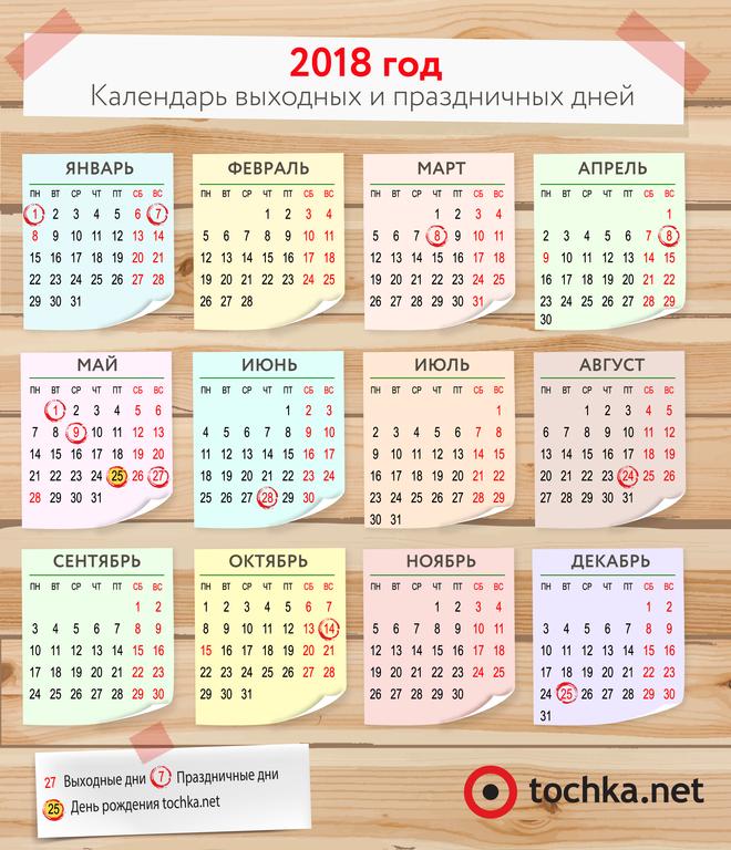 Знаменательные дни и праздники