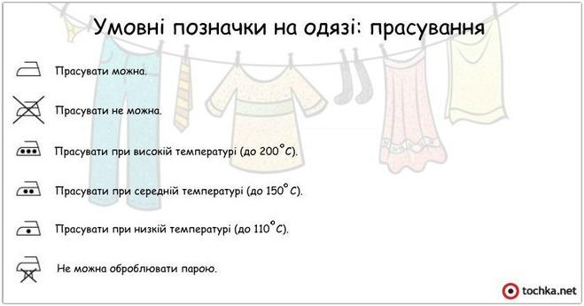 Умовні позначки на одязі  дізнайся про них усе (інфографіка) - tochka.net 18663e6ad0006