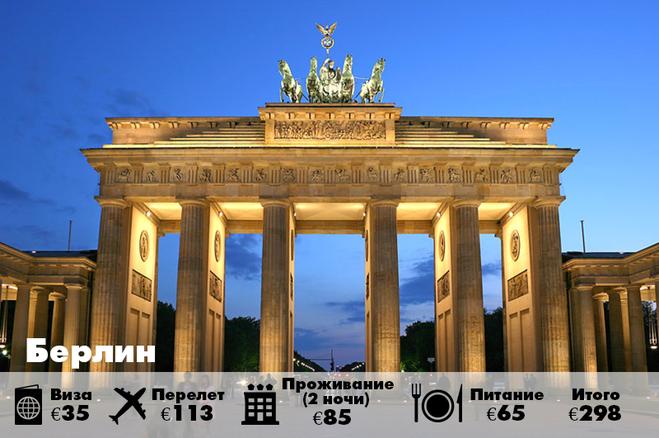 В Европу за 300 евро: как организовать бюджетное путешествие