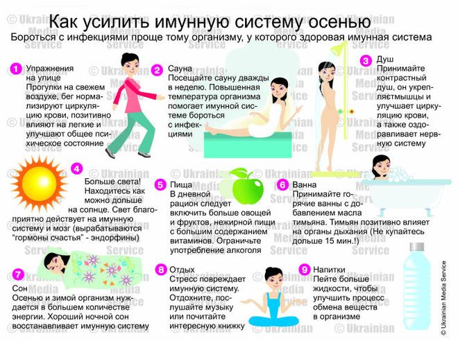 Инфографика 08-10-2010