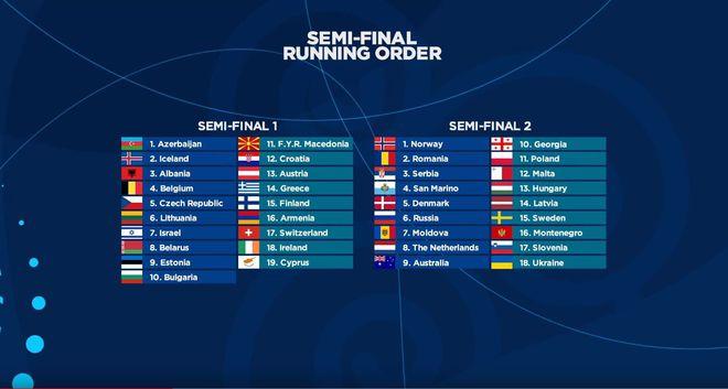 порядок выступлений участников Евровидения 2018