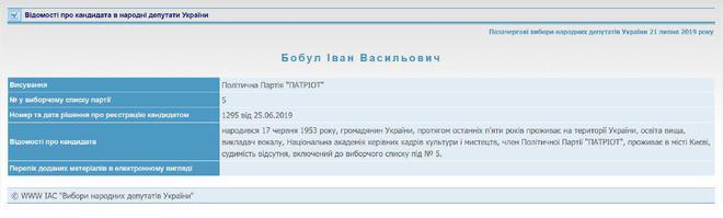 Иво Бобул баллотируется в Верховную Раду
