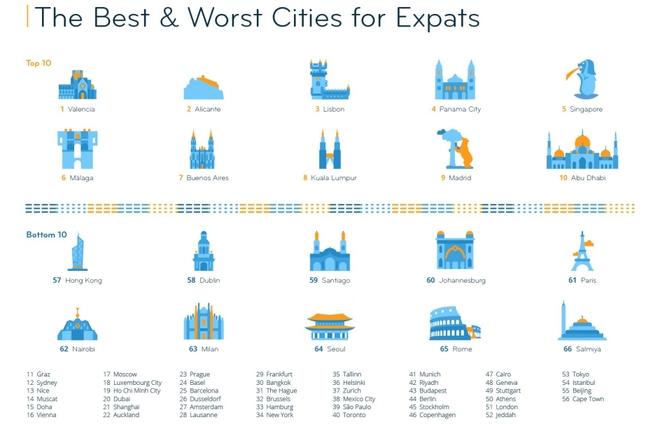 контрольовані міста