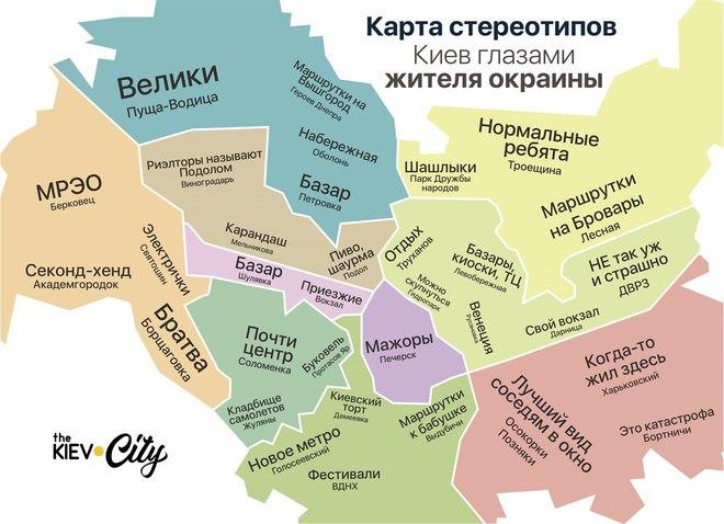 Киев глазами туриста и местного жителя