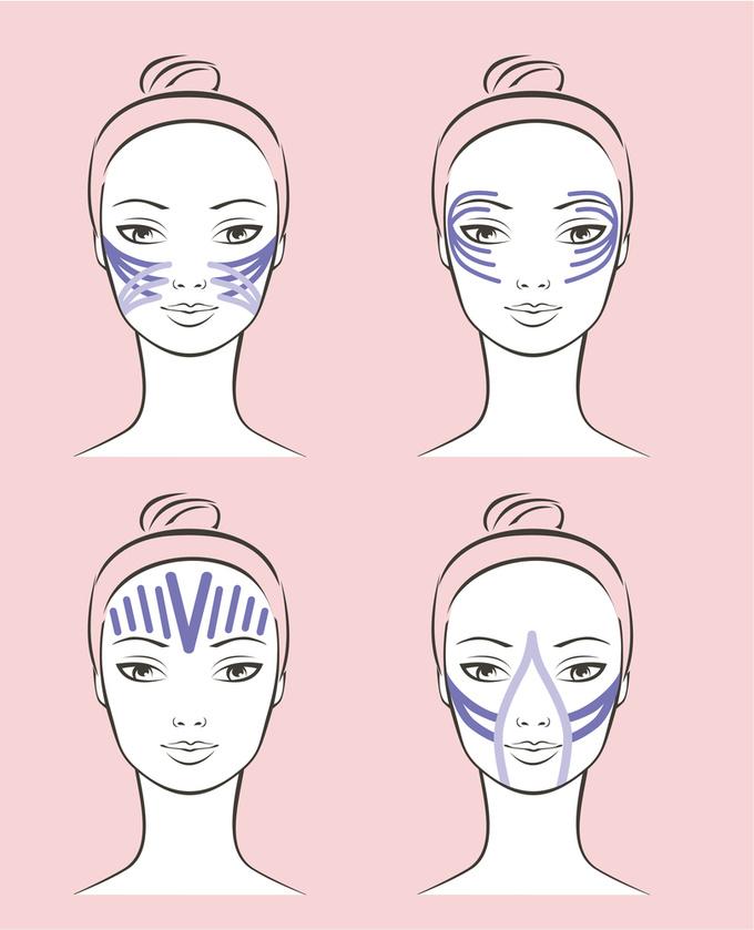 Как тейпировать лицо