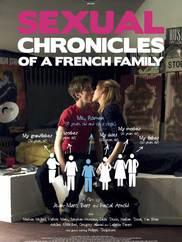 сексуальні хроніки французької сімї