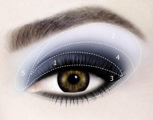 Схема макияжа смоки айс фото 876