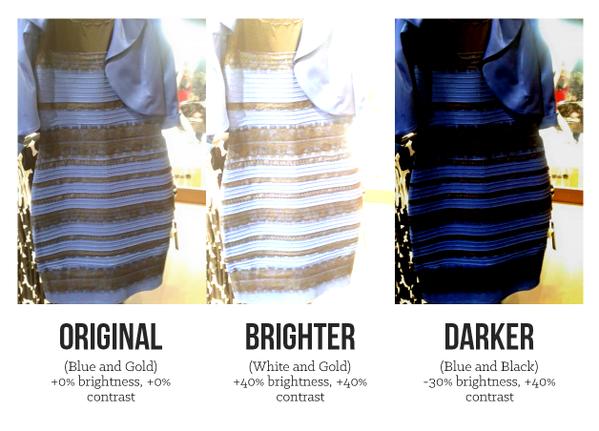 Колір сукні