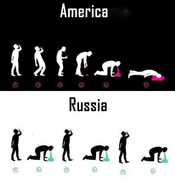 America & Russia. Как пьют в странах