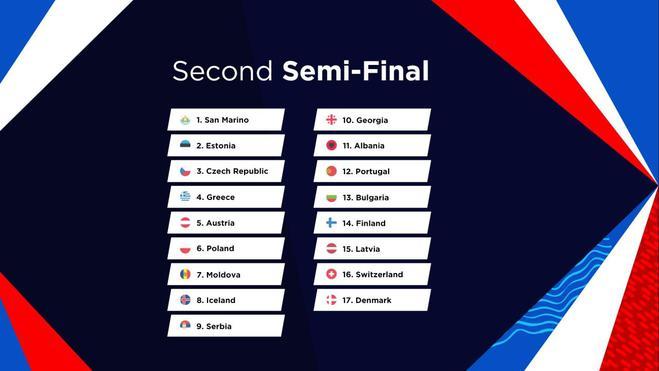 Евровидение-2021: второй полуфинал
