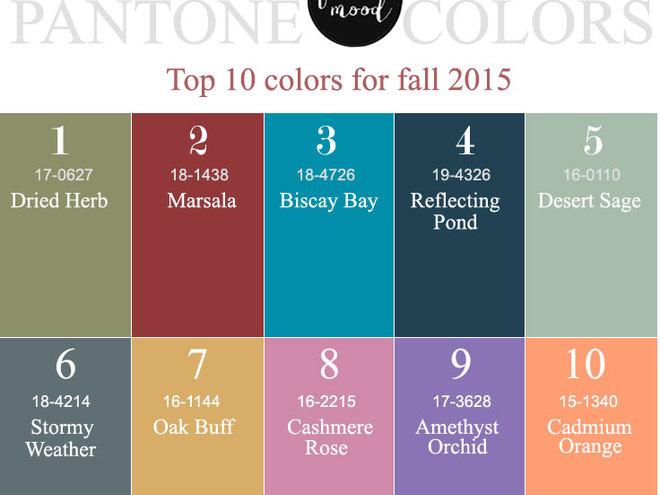 Pantone Color Institute