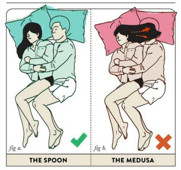 Самые лучшие и худшие позы для сна для парочек