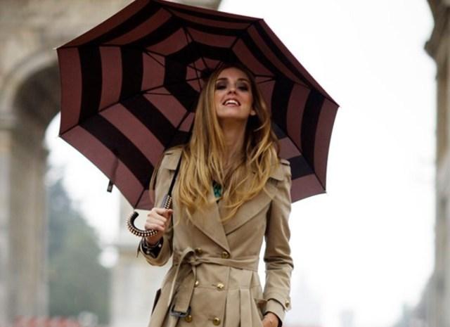 4 образи для дощової погоди