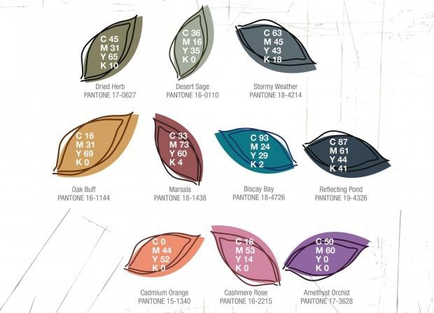"""""""Oak Buff"""": наймодніший колір осені 2015 від Pantone Color Institute"""
