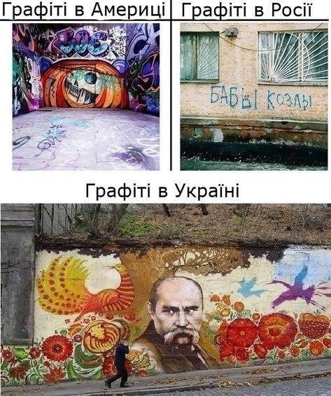 Українське графіті - найкраще